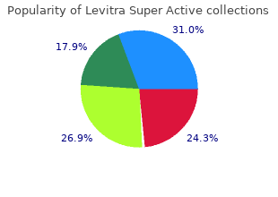 effective levitra super active 20 mg