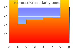 130 mg malegra dxt visa