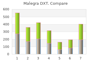 order 130 mg malegra dxt overnight delivery