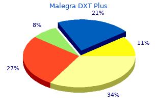 buy 160 mg malegra dxt plus