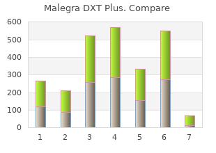 malegra dxt plus 160 mg with visa
