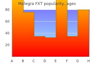 buy malegra fxt 140mg on-line