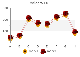 discount malegra fxt 140 mg with amex