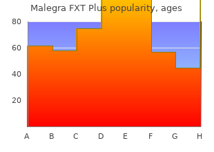 order malegra fxt plus 160mg overnight delivery