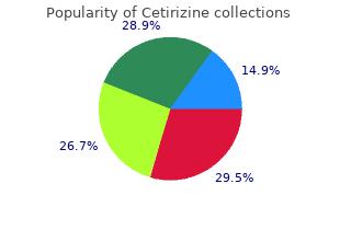 cetirizine 5 mg low price