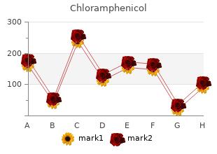 order chloramphenicol 250 mg with visa