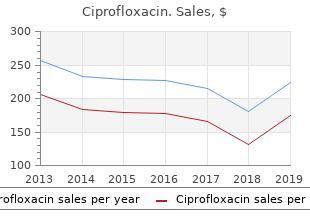 generic 500mg ciprofloxacin with mastercard
