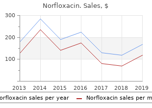 order 400mg norfloxacin overnight delivery
