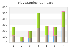 fluvoxamine 100 mg cheap