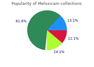generic 7.5mg meloxicam