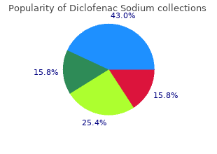 diclofenac 50mg mastercard
