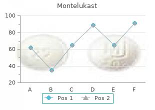 cheap montelukast 10 mg amex