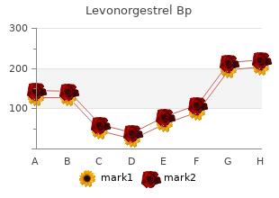levonorgestrel 0.18mg generic