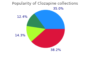 clozapine 100 mg discount