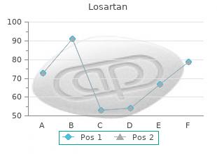 buy losartan 50mg free shipping