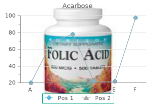 purchase acarbose 25mg without a prescription