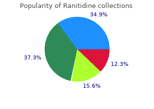 buy discount ranitidine 300 mg