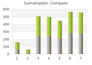 safe sumatriptan 50mg