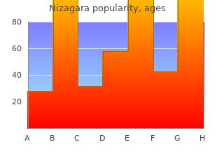 generic 25 mg nizagara fast delivery