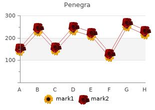 buy penegra 100mg on line