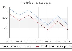 20 mg prednisone for sale