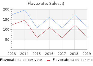 flavoxate 200mg low price