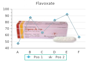 quality 200mg flavoxate