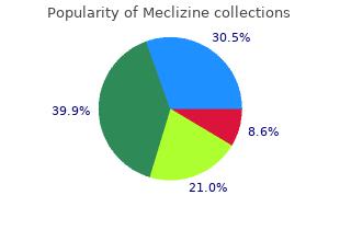 buy discount meclizine 25 mg line