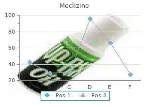 meclizine 25 mg sale