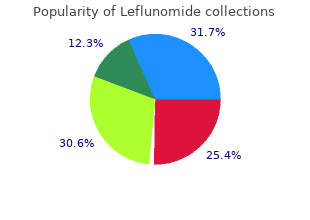 generic 10mg leflunomide with mastercard