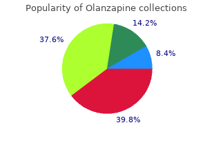 olanzapine 20mg on line