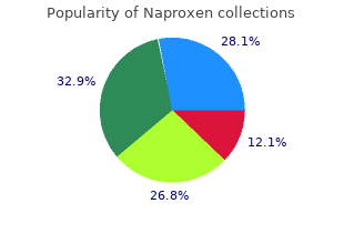 discount naproxen 500mg on-line