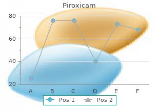 20mg piroxicam with visa