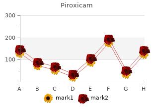 cheap piroxicam 20mg free shipping