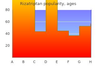 discount rizatriptan 10 mg fast delivery