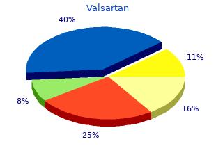 discount 80mg valsartan with visa
