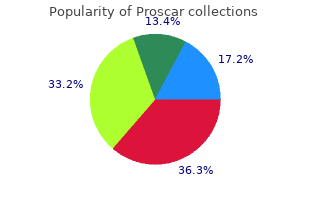 purchase proscar 5 mg otc