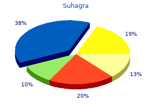 purchase 100 mg suhagra free shipping