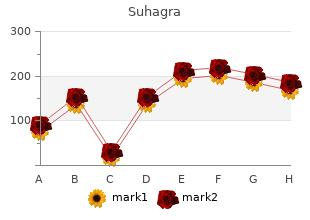 buy suhagra 100 mg visa