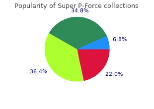 order super p-force 160mg visa