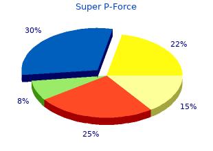 discount super p-force 160 mg visa