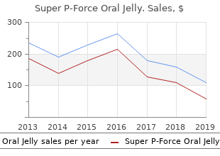discount super p-force oral jelly 160mg online