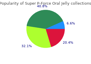 order super p-force oral jelly 160 mg without a prescription