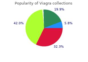 purchase 75mg viagra otc