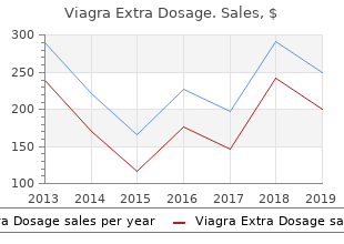 130mg viagra extra dosage fast delivery