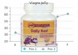 discount 100mg viagra jelly fast delivery