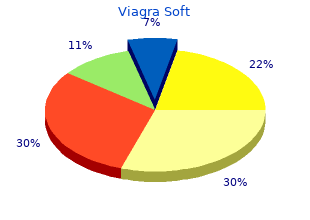 discount viagra soft 50 mg free shipping