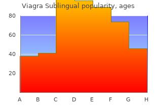 viagra sublingual 100 mg visa