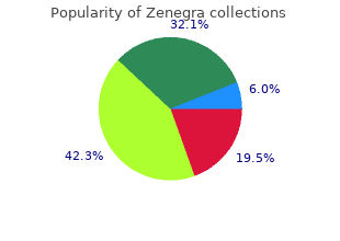 discount 100 mg zenegra with amex
