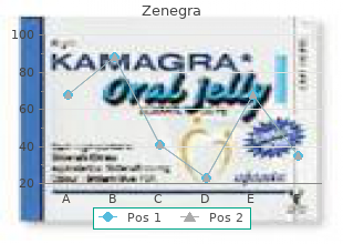 generic 100 mg zenegra fast delivery